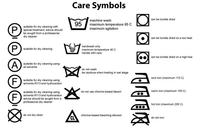 CARE-SYMBOLS1